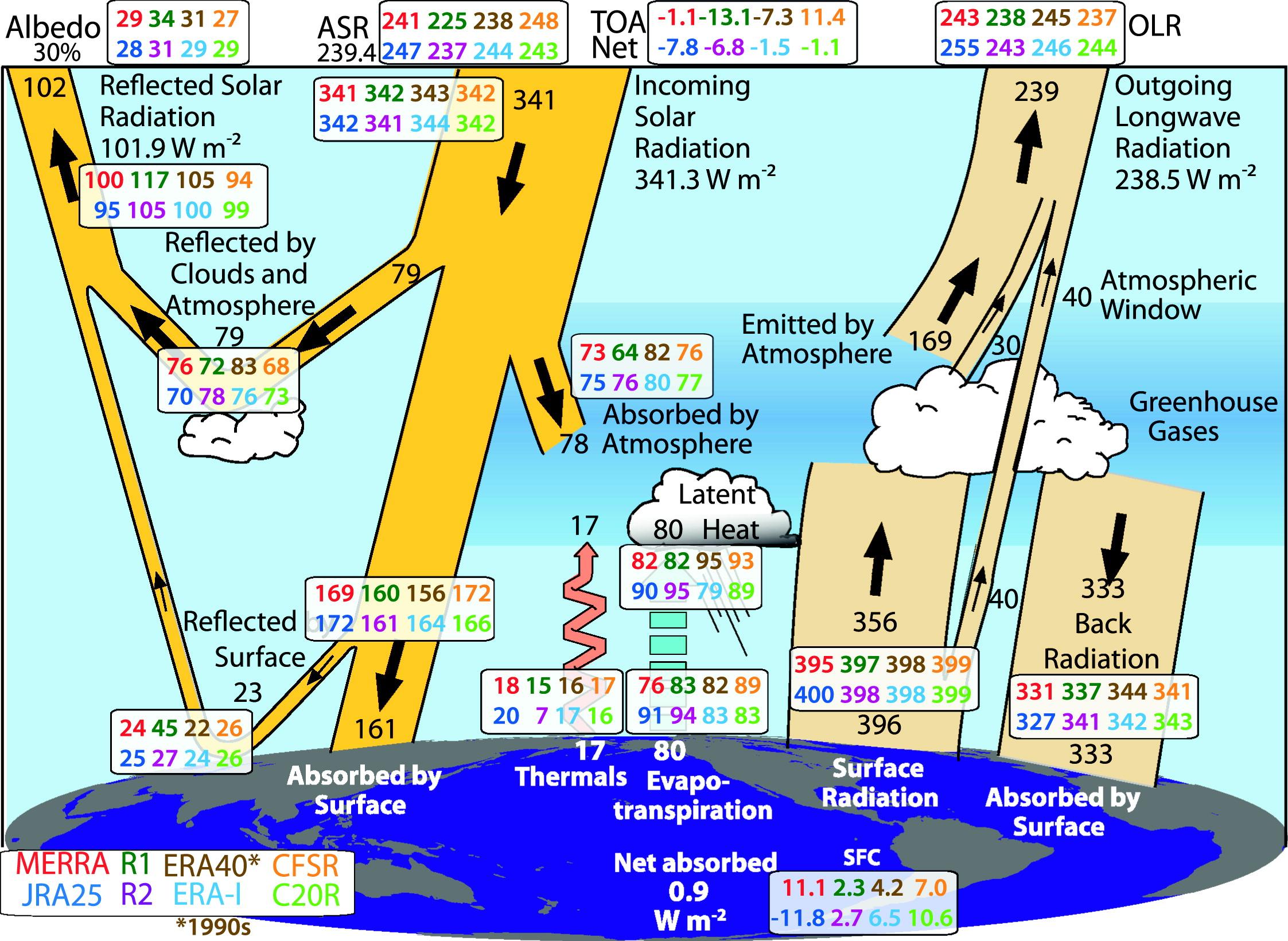 Various - El Niño Pimiento