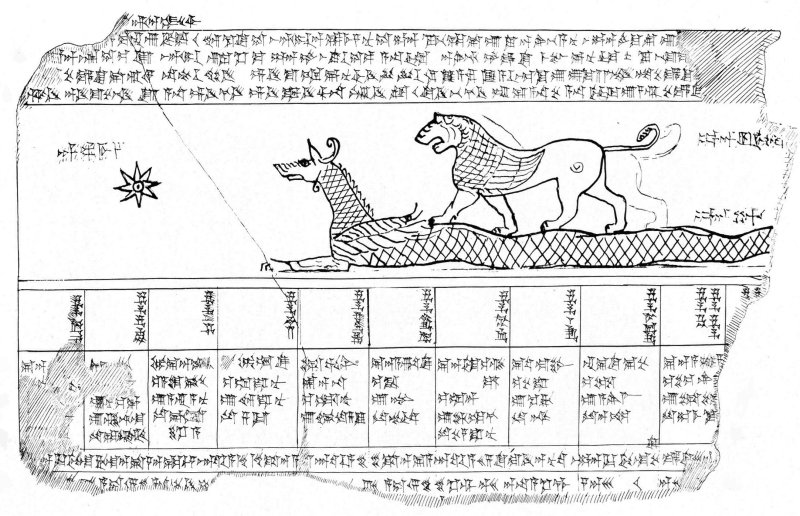 Mesopotamian Astronomy & Astrology: Fixed Stars