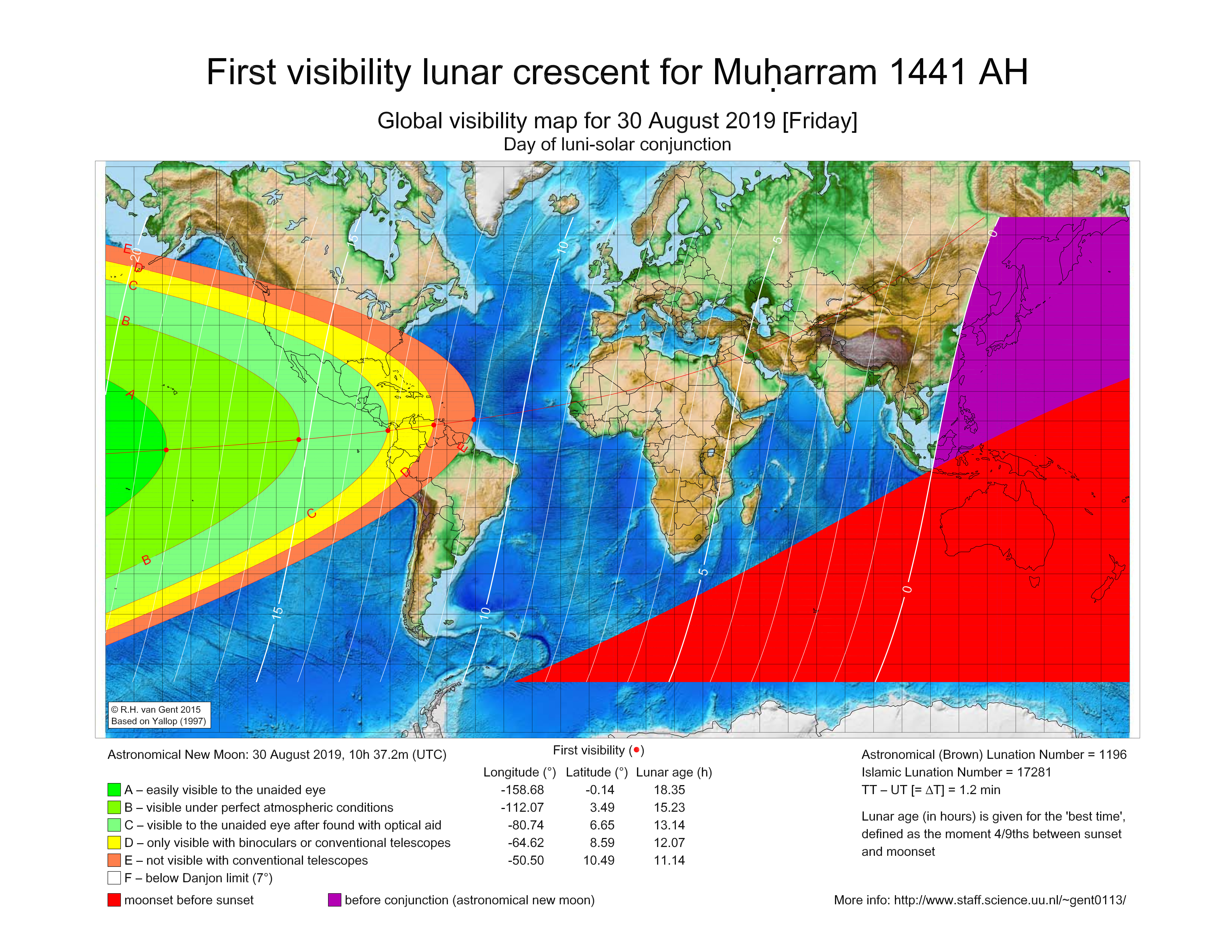 Monthly Moon Sighting & Islamic Months   Acts of Worship   Fiqh