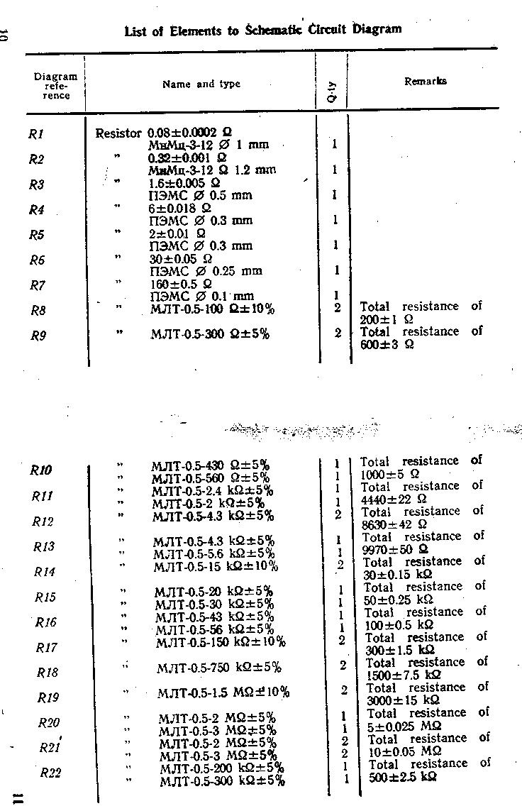 Gerards Russian Tse4315