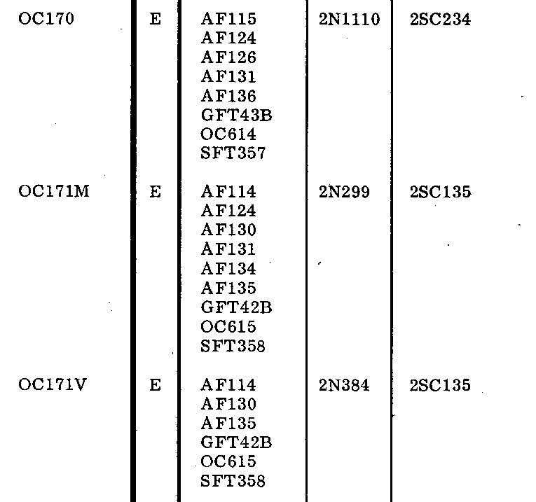 AF136 TRANSISTOR